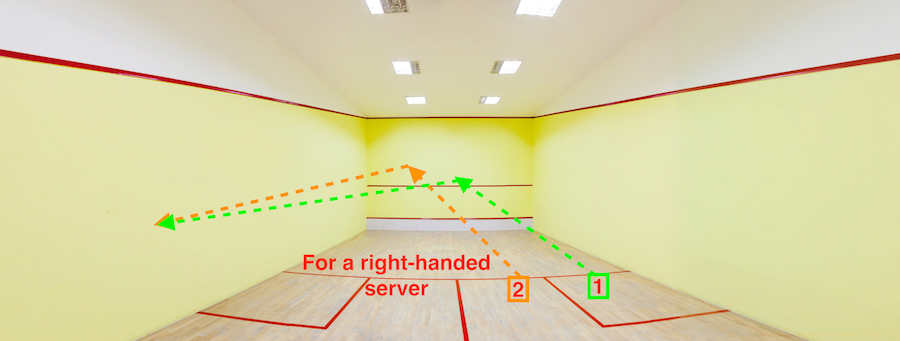 how to hit a backhand serve