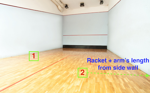 court positioning to return squash serve